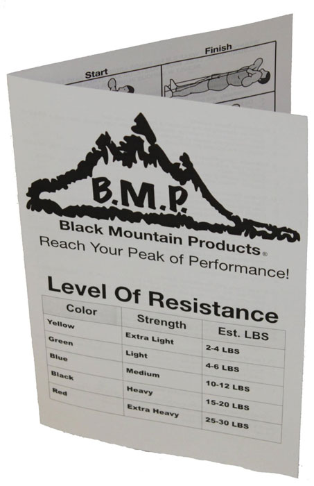 Resistance Band Set Of 5 Black Mountain Products